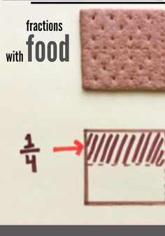 This is such a fun math activity for kids. It uses something they can see and grasp for a great math learning activity. Use these ideas to teach kids fractions with food! LOVE this post by @Beyond Traditional Math on teachmama.com. #math #learning #teaching #kidsactivities #mathgames #mathlessons #mathforkids #teachingkidsmath #education #ideas