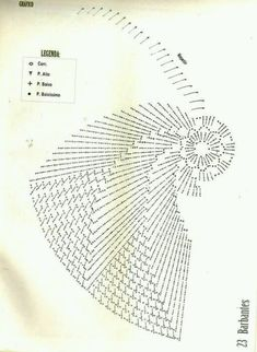 Tapete verde diagrama 2