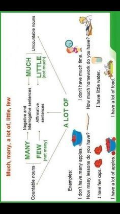 Ideas For Funny Kids Homework Language English Articles, English Tips, English Study, English Lessons, Learn English, English English, English Grammar Worksheets, English Idioms, English Vocabulary