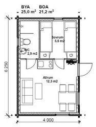 Bildresultat för attefalls planlösning med loft