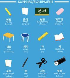Korean Language 702491241855195980 - DailyKorean — School supplies Source by melineeyoonjimi Korean Words Learning, Korean Language Learning, Language Lessons, Korean Slang, Korean Phrases, Learn Basic Korean, Learning Languages Tips, Foreign Languages, Learn Hangul