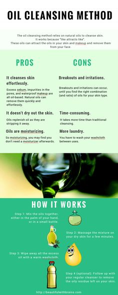 The oil cleansing method is a total gamechanger. It uses natural oils, such as olive and castor, to remove all traces of makeup and other impurities from the skin, and moisturizes it at the same time. The result is clear, soft, and bright skin. Click through to find out everything you ever wanted to know about the oil cleansing method and how it can help your skin.