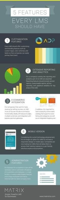 5 Features Every LMS Should Have Infographic - http://elearninginfographics.com/5-features-every-lms-infographic/