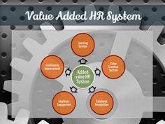 Value Added HR System