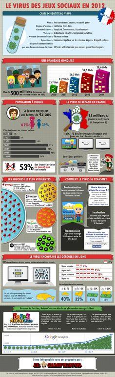 le-phenomene-du-social-gaming-en-2012-infographie