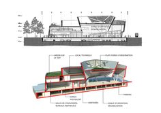 Daniel Libeskind unveils shard-like solar Congress Center in M...