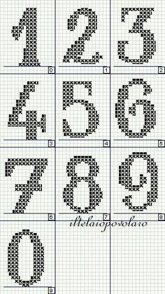 Numeral crosstitch, embroidery pattern chart