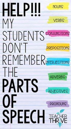 Reteaching parts of speech Grammar Activities, Teaching Grammar, Teaching Language Arts, Grammar Lessons, Teaching Writing, Teaching Tips, Speech And Language, Teaching English, Listening Activities