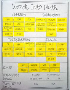 This translating words into math card sort activity would be perfect for any of my middle school math groups or even my Algebra class! I love how they have to sort the terms into the correct categories! There's even differentiated instruction!!!