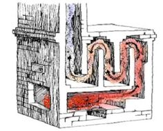 Masonry heater: Russian stove with vertical ducts.
