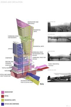 Presidents Medals: Boulaq Abo El Ela textile and fashion industry mixed high rise building