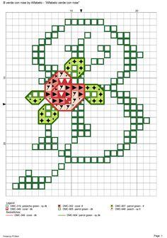 Alfabeto verde con rose: B