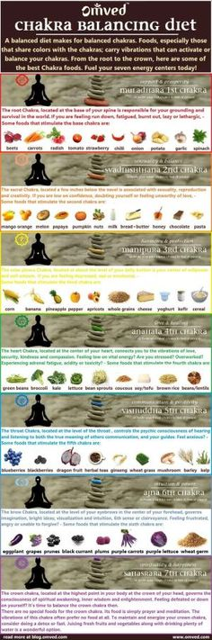 #CHAKRA #DIET - Chakras are spinning energy centers located throughout your body that influence and reflect your physical health as well as your mental, emotional and spiritual wellbeing. Balanced diet can result in balanced chakras. Here is a chart of th