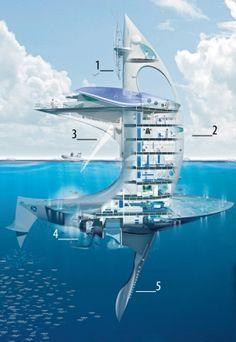 Sea Orbiter Plan