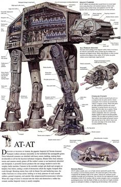 The anatomy of an AT-AT. Good in the snow and apparently deployed as a 'Weapon of Terror'; like all weapons then! There's a book of these beauties somewhere. Wants.