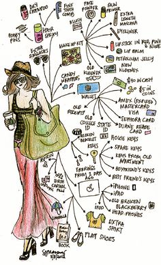 The Contents of a Woman's Purse Revealed
