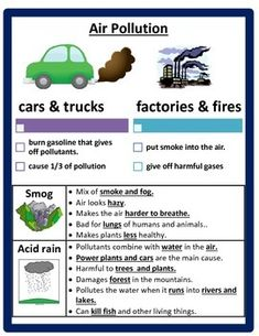 AIR POLLUTION | science | Pinterest | Air pollution, Worksheets and ...