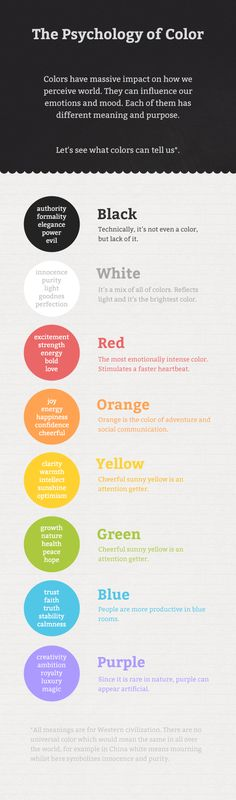 Infographic about the psychology of colors