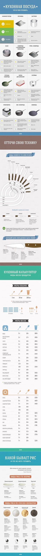 Гид по кухне и готовке