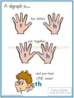 Definition of a Digraph for kids | This Reading Mama