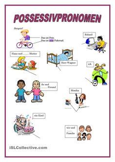 Possessivartikel Possessivpronomen im Nominativ | Student ...