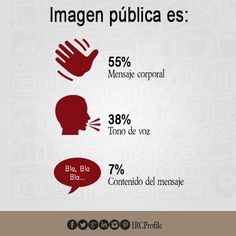 #Comunicacion #Politica