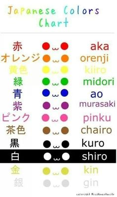 Just a chart I made for learning Katakana. I hope you find it useful ^^ Hiragana chart here > [link] Learn Japanese: Katakana Chart Japanese Quotes, Japanese Phrases, Japanese Language Lessons, Korean Language, English Language, Learn Japanese Words, Name In Japanese, How To Study Japanese, Japanese Hair