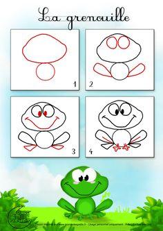 Dessin2_Comment dessiner une grenouille ?                                                                                                                                                                                 Plus