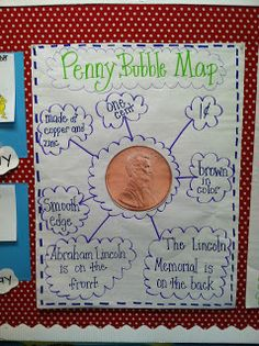 Penny bubble map to show how to create a web.  Love it.