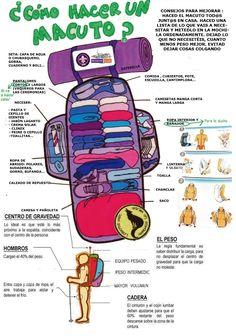 Resultado de imagen de como hacer una mochila scout