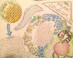 The Plan of Salvation - Creative Journaling