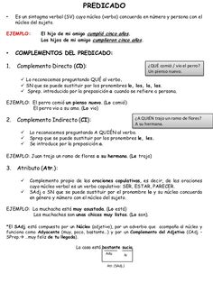 Esquema oración simple (análisis sintáctico). Presentación con esque… Spanish Grammar, Spanish Words, Teaching Spanish, Spanish Language, Spanish Worksheets, Planner Organization, Home Schooling, Teaching Materials, Life Planner