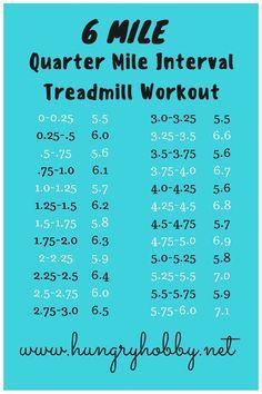 Running On Treadmill, Treadmill Workouts, Running Workouts, Butt Workouts, Cardio, Ripped Muscle, Hiit Program, Travel Workout, Half Marathon Training