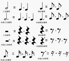 譜面の長さ(付点音符、付点休符)