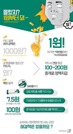 [그래픽뉴스] 몰랐지? 1원부터 결제되는 소액결제 http://www.news1.kr/photos/details/?1832983 Designer, Jinmo Choi.  #inforgraphic #inforgraphics #design #graphic #graphics #인포그래픽 #뉴스1 #뉴스원 [© 뉴스1코리아(news1.kr), 무단 전재 및 재배포 금지]
