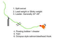 Pinterest the world s catalog of ideas for Steelhead fishing rigs