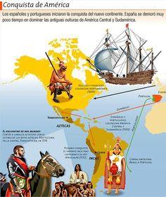 Conquista de América A Level Spanish, Ap Spanish, Literary Terms, Bilingual Classroom, Hispanic Heritage, Texas History, American Country, Teaching Spanish, Spanish Language