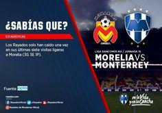 Sabías que los #Rayados solo han caído una vez en sus últimas siete visitas ligueras a Morelia (3G 3E 1P)  Una disculpa por el error ortográfico en la imagen.