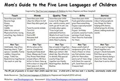 The Five Love Languages of Children - Great resource for moms! I love it! @rachelleonard