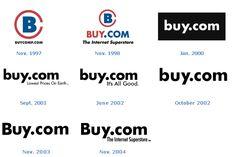Buy.com Logo Evolution