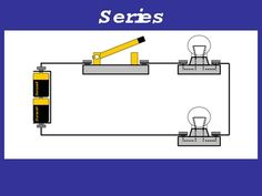 This is an original PowerPoint animation that demonstrates the different between a series circuit and a parallel circuit. It shows both the standa...