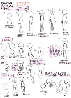 pixiv Spotlight - 10 tutorials about SD and Chibi characters!