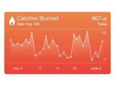 Calories Health Card #UI