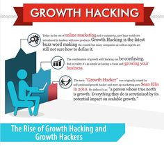 """""""Growth hacking is the process and mindset of searching for ways for your product to grow. It's kind of like a mix between engineering and marketing. The key is to find untapped channels of customers that are motivated to use your product. Inbound Marketing, Online Marketing, Social Media Marketing, Digital Marketing, Business Marketing, The Latest Buzz, Web Analytics, Growth Hacking, Free Advice"""