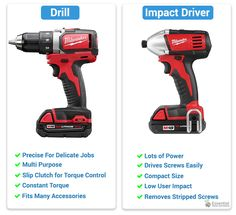 Drill vs Impact Driver - Which Tool To Use and When! Do you know what an impact driver does? How does it differ from a drill? It's actually pretty simple and a driver has some handy uses that a drill just can't do. Remove Stripped Screw, Woodworking Power Tools, Tool Shop, Impact Driver, Drill Driver, Cordless Drill, Cool Tech, Diy Tools, Garden Styles