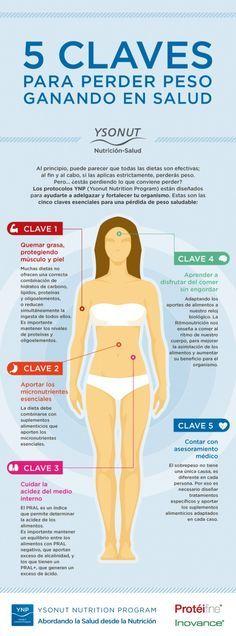 sistema di perdita di peso a tre fasi slimfy