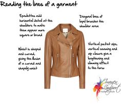 reading the lines of a garment