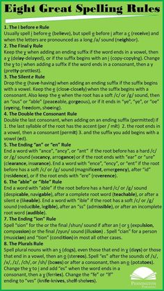 are the Eight Great Spelling Rules with links to memorable songs and raps to help your students (and you) remember them. TURN THEM UP! Teaching English Grammar, English Vocabulary Words, Learn English Words, Grammar Lessons, English Grammar Rules, English Language, Language Arts, Grammar Help, Essay Writing Skills