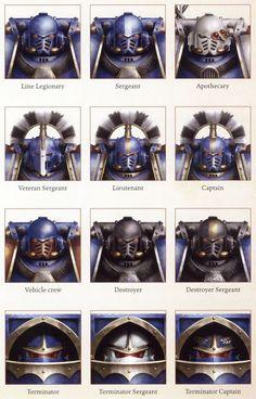 Legionnaire helmets during the Great Crusade and Horus Heresy eras Warhammer 40k Memes, Warhammer Paint, Warhammer Models, Warhammer 40000, Warhammer Fantasy, Ultramarines, Deathwatch, Miniaturas Warhammer 40k, Marine Colors