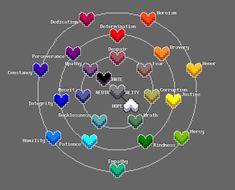Undertale Souls, Undertale Game, Undertale Comic Funny, Undertale Fanart, Undertale Theories, Frisk, Jiraiya Y Naruto, Undertale Drawings, Human Soul
